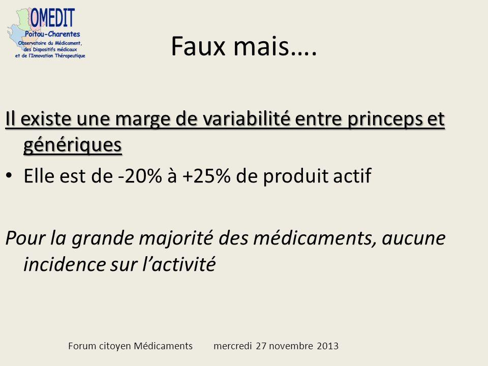 Faux mais…. Il existe une marge de variabilité entre princeps et génériques. Elle est de -20% à +25% de produit actif.