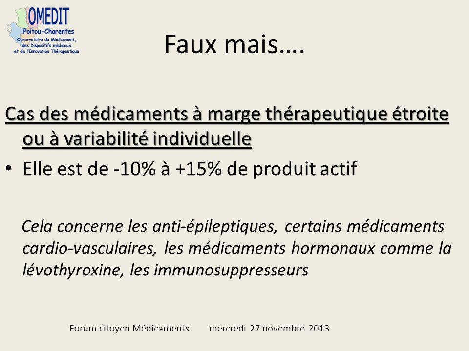 Faux mais…. Cas des médicaments à marge thérapeutique étroite ou à variabilité individuelle. Elle est de -10% à +15% de produit actif.