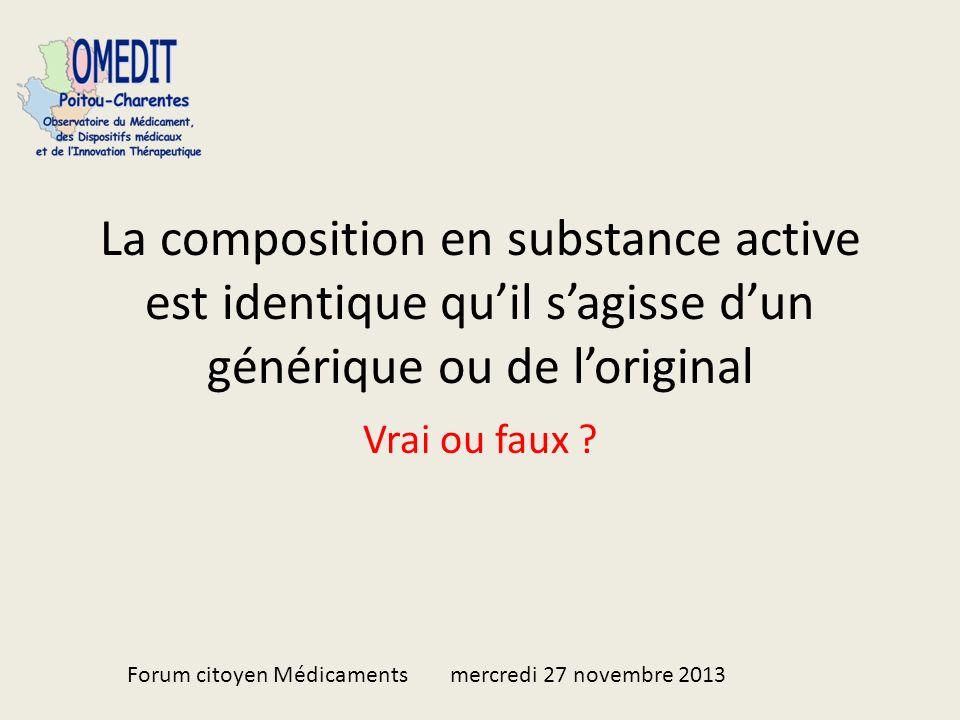 La composition en substance active est identique qu'il s'agisse d'un générique ou de l'original
