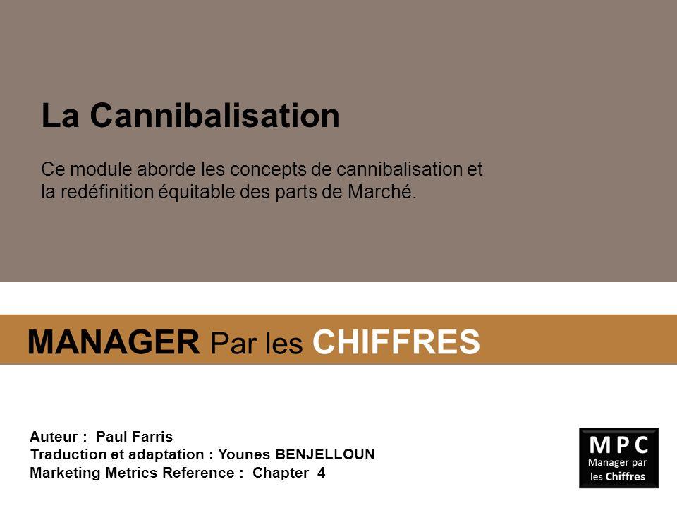 La Cannibalisation Ce module aborde les concepts de cannibalisation et la redéfinition équitable des parts de Marché.