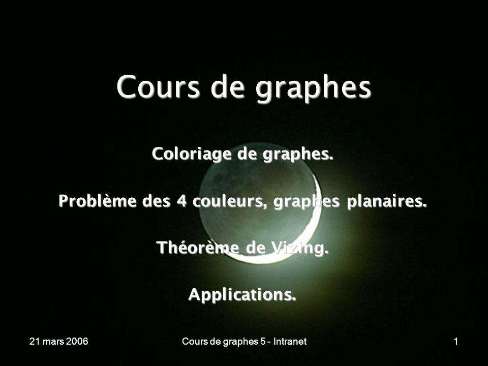 Problème des 4 couleurs, graphes planaires.