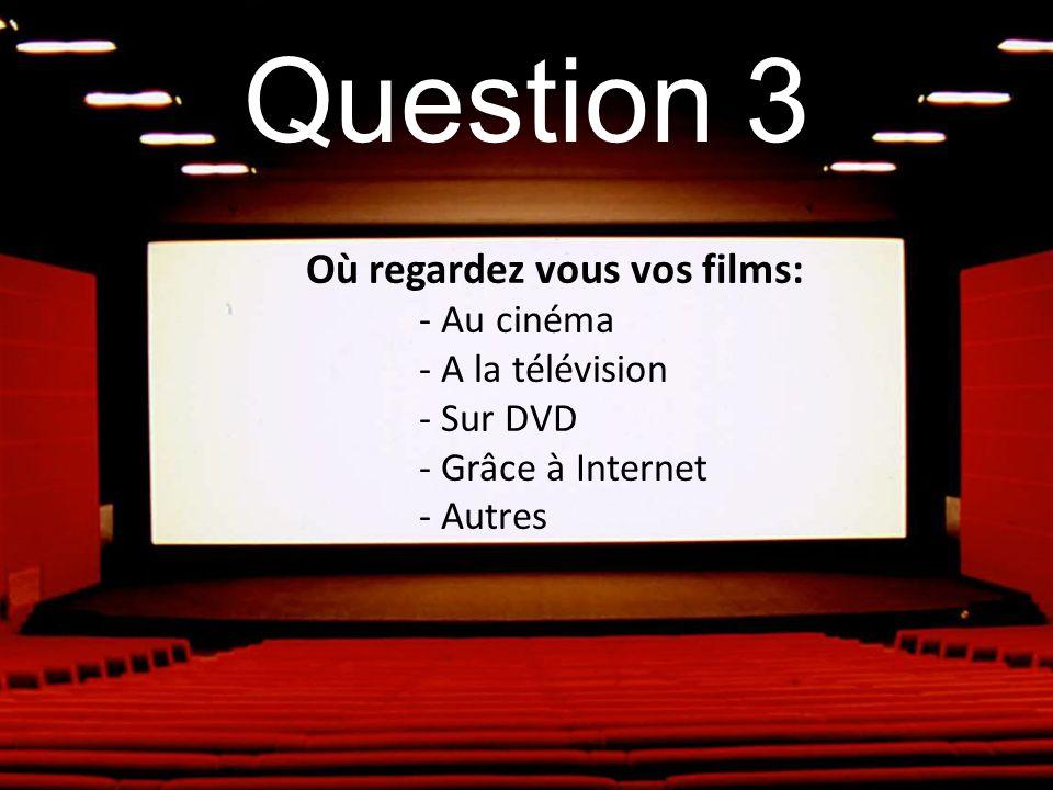 Où regardez vous vos films: