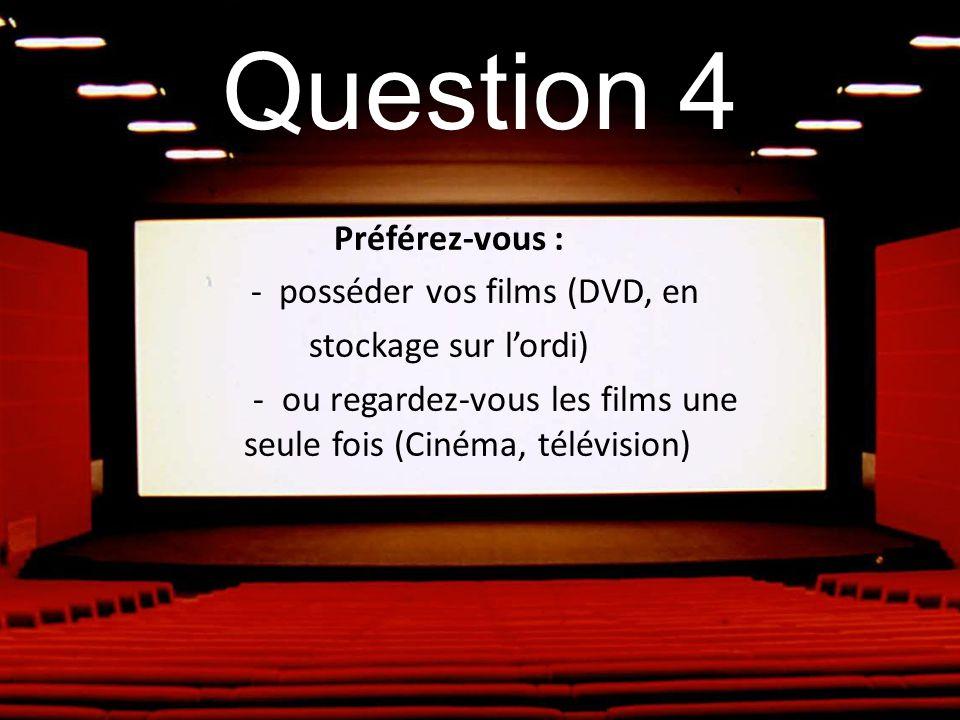 Question 4 Préférez-vous : - posséder vos films (DVD, en