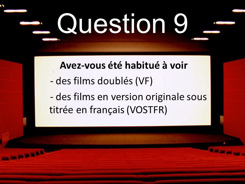Question 9 Avez-vous été habitué à voir - des films doublés (VF)