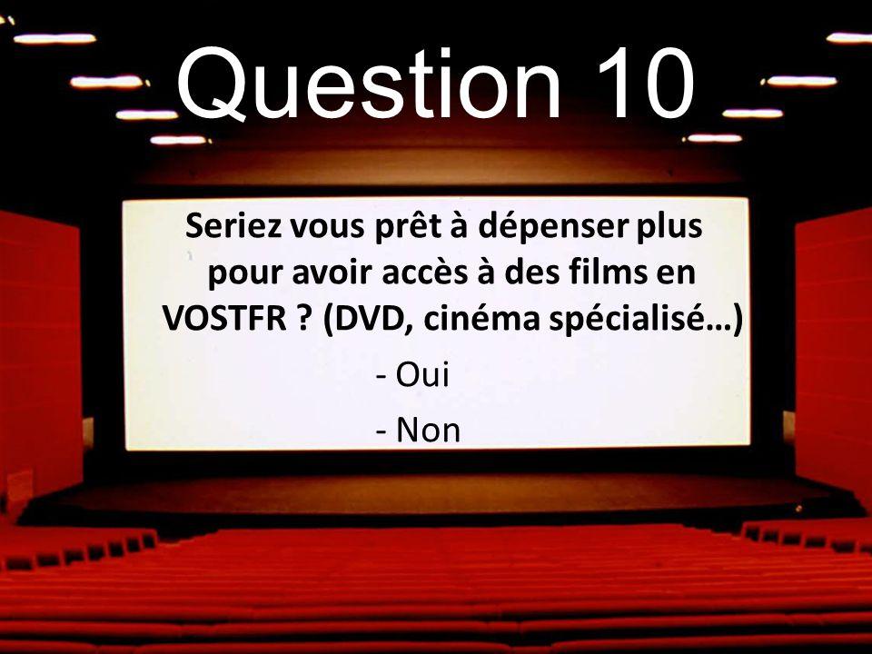 Question 10 Seriez vous prêt à dépenser plus pour avoir accès à des films en VOSTFR .