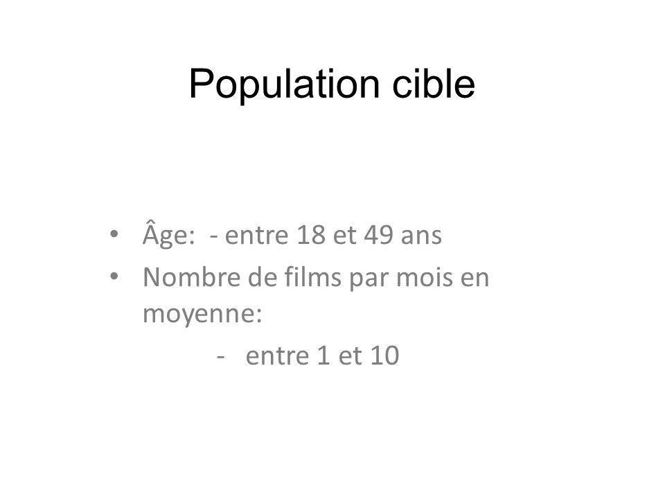 Population cible Âge: - entre 18 et 49 ans