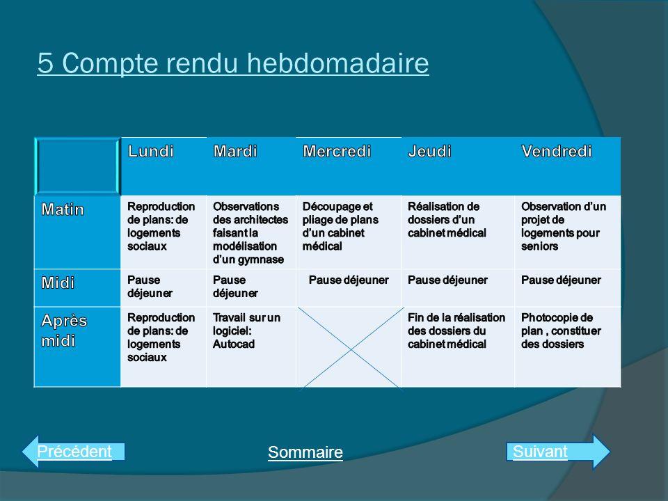 Rapport de stage en entreprise atelier ppt video online t l charger - Rapport de stage cabinet medical ...