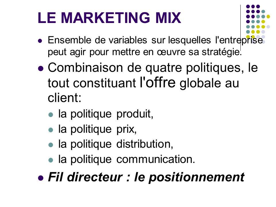 LE MARKETING MIX Ensemble de variables sur lesquelles l entreprise peut agir pour mettre en œuvre sa stratégie.