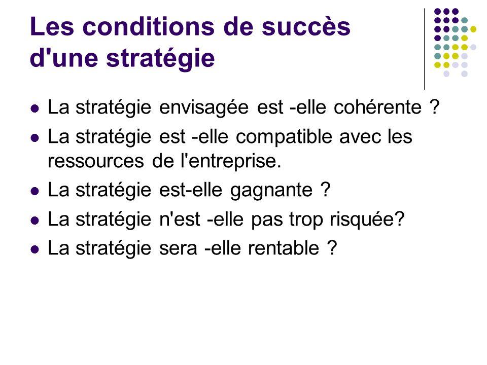 Les conditions de succès d une stratégie