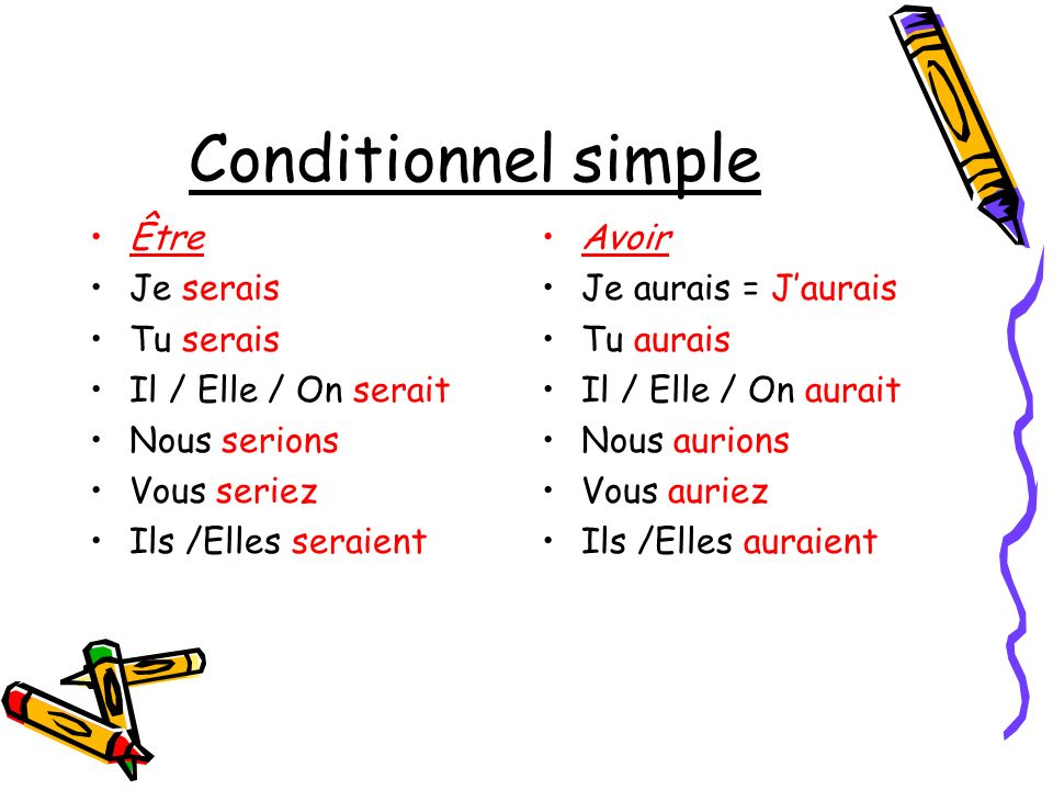 Conditionnel simple Être Je serais Tu serais Il / Elle / On serait