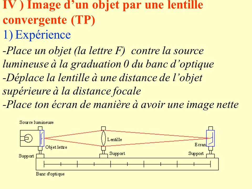 IV ) Image d'un objet par une lentille convergente (TP)