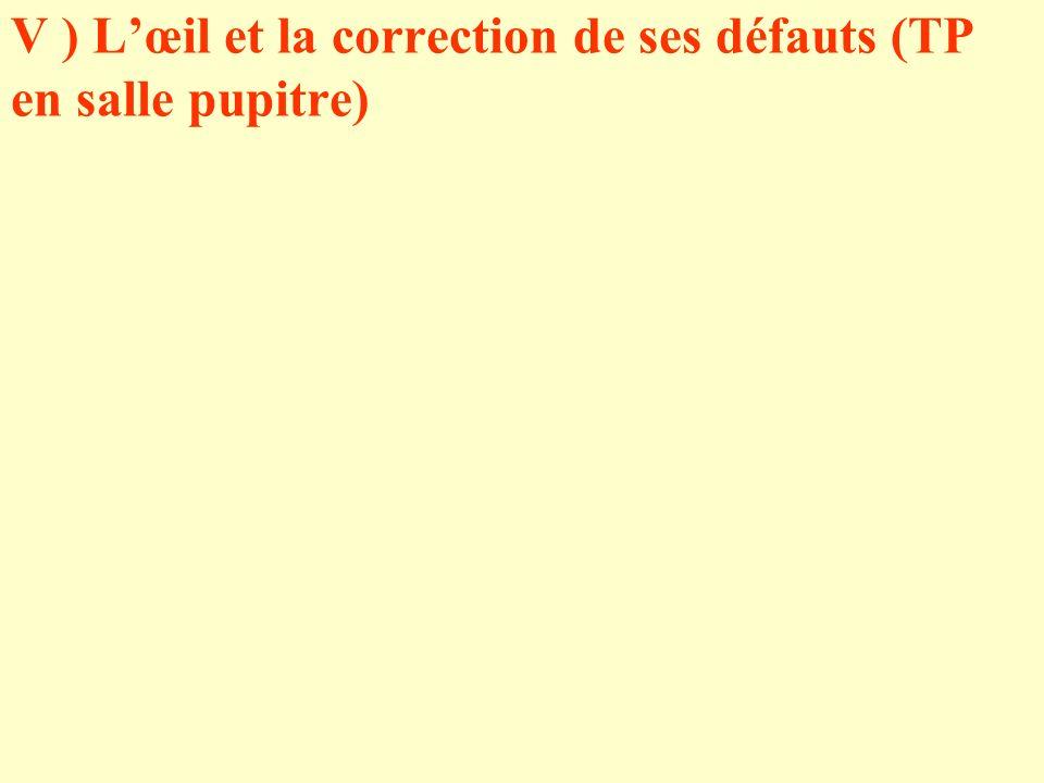 V ) L'œil et la correction de ses défauts (TP en salle pupitre)