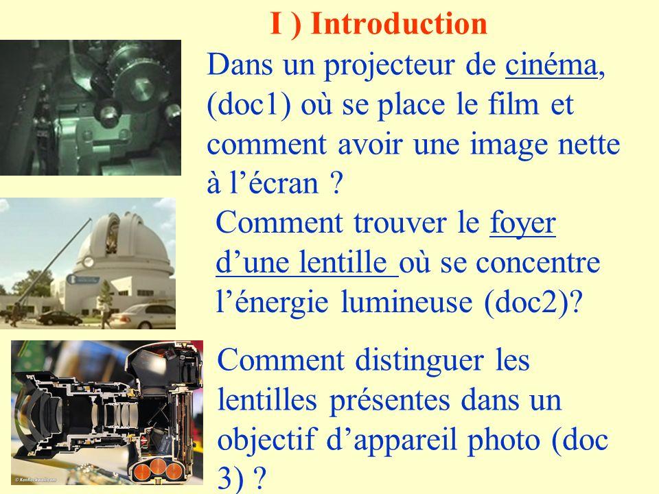 I ) Introduction Dans un projecteur de cinéma, (doc1) où se place le film et comment avoir une image nette à l'écran