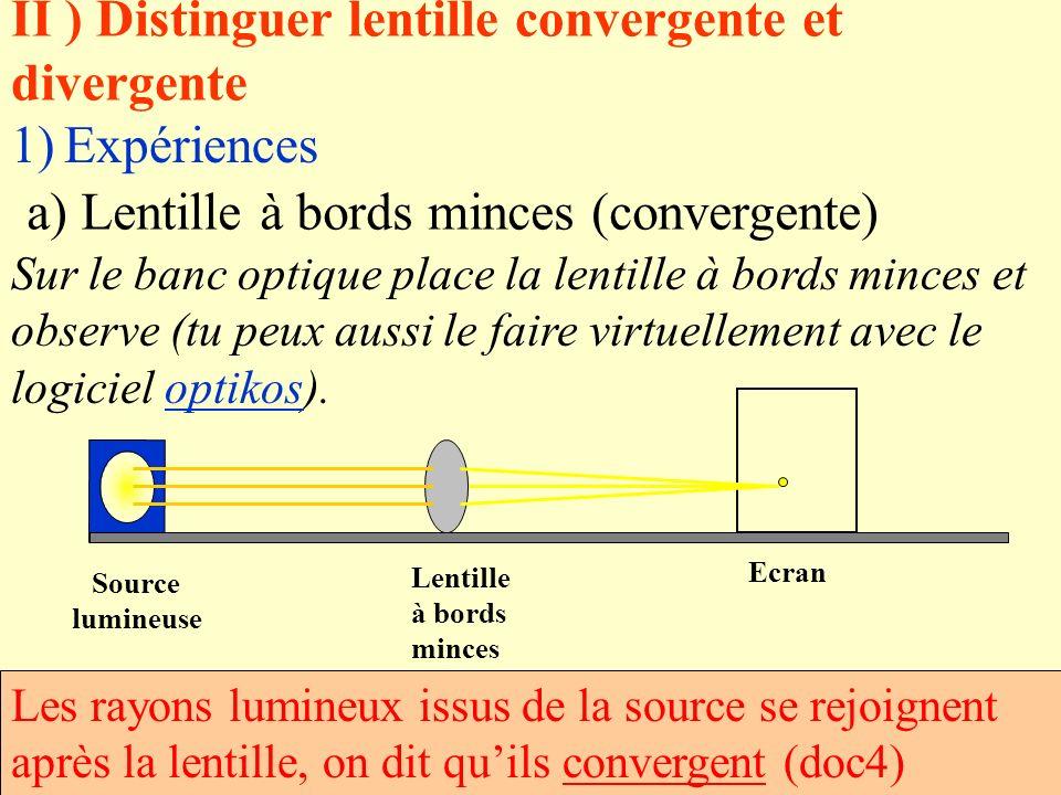II ) Distinguer lentille convergente et divergente