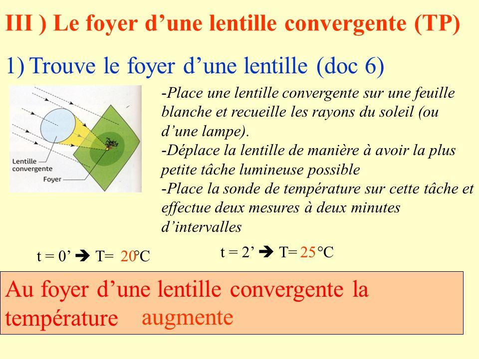 III ) Le foyer d'une lentille convergente (TP)