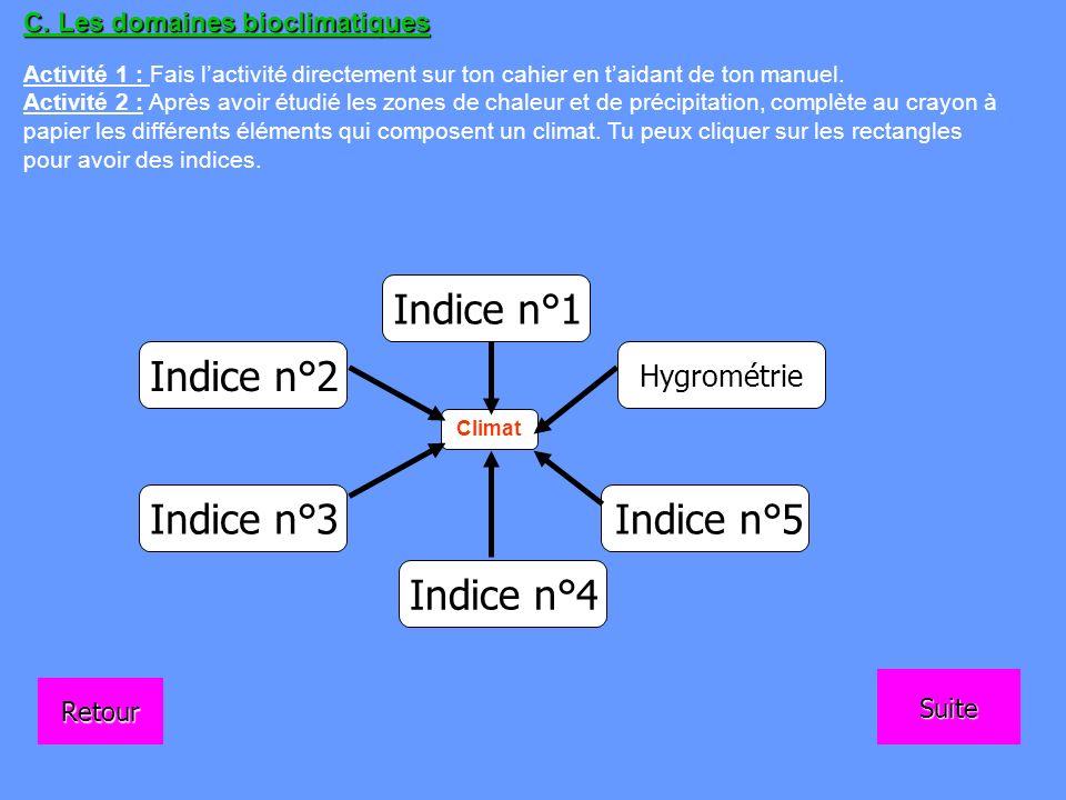 Indice n°1 Indice n°2 Indice n°3 Indice n°5 Indice n°4 Hygrométrie