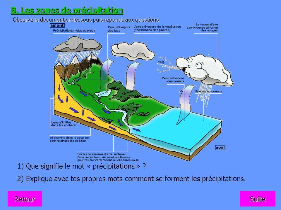 B. Les zones de précipitation