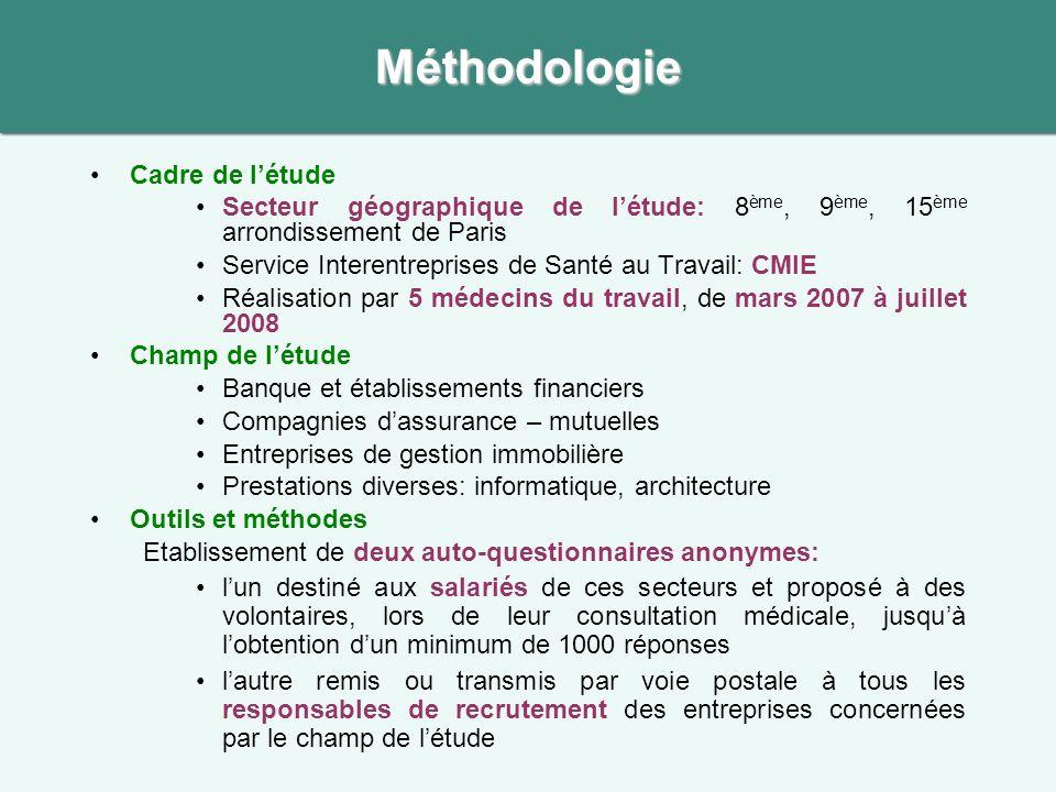 Méthodologie Cadre de l'étude