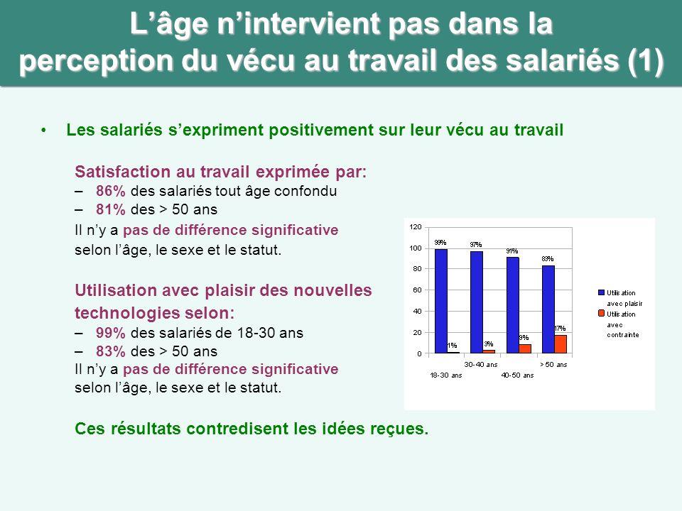 L'âge n'intervient pas dans la perception du vécu au travail des salariés (1)