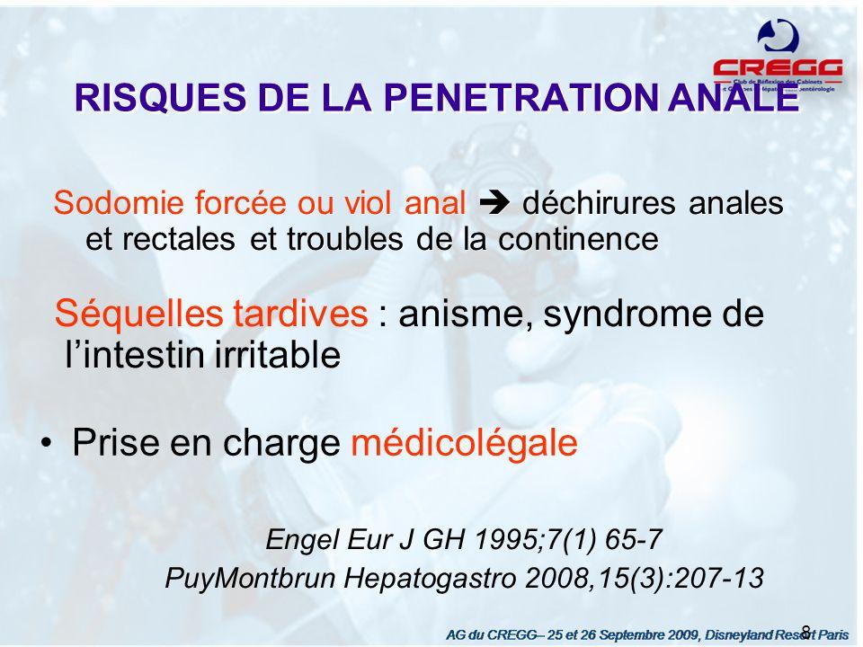 RISQUES DE LA PENETRATION ANALE