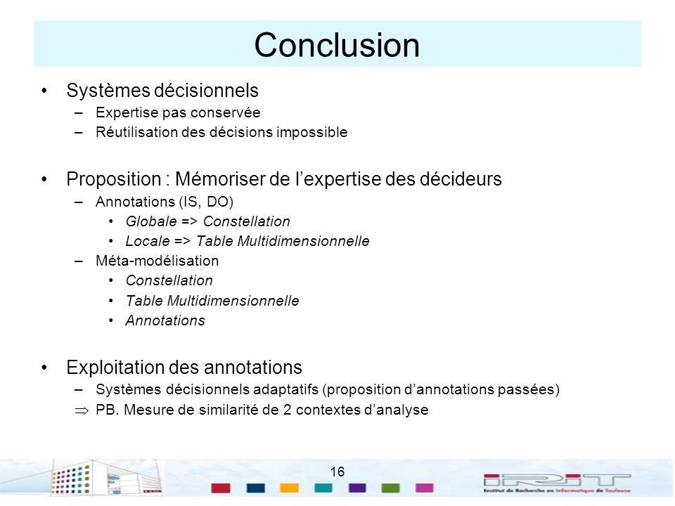 Conclusion Systèmes décisionnels