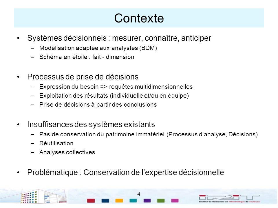 Contexte Systèmes décisionnels : mesurer, connaître, anticiper