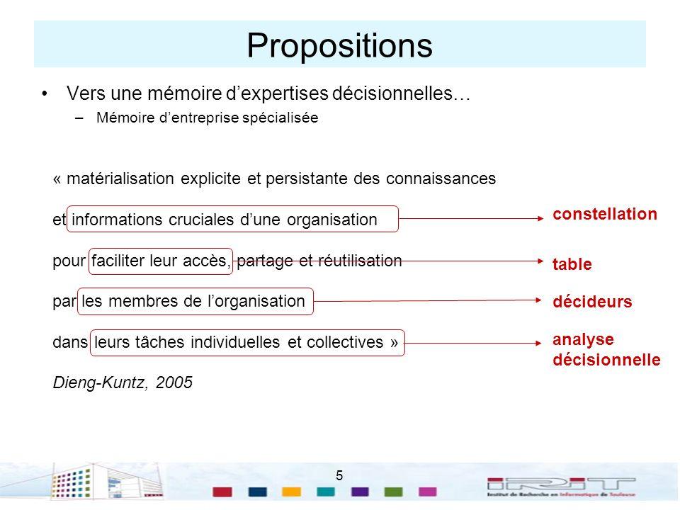 Propositions Vers une mémoire d'expertises décisionnelles…