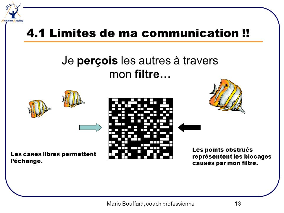 4.1 Limites de ma communication !!