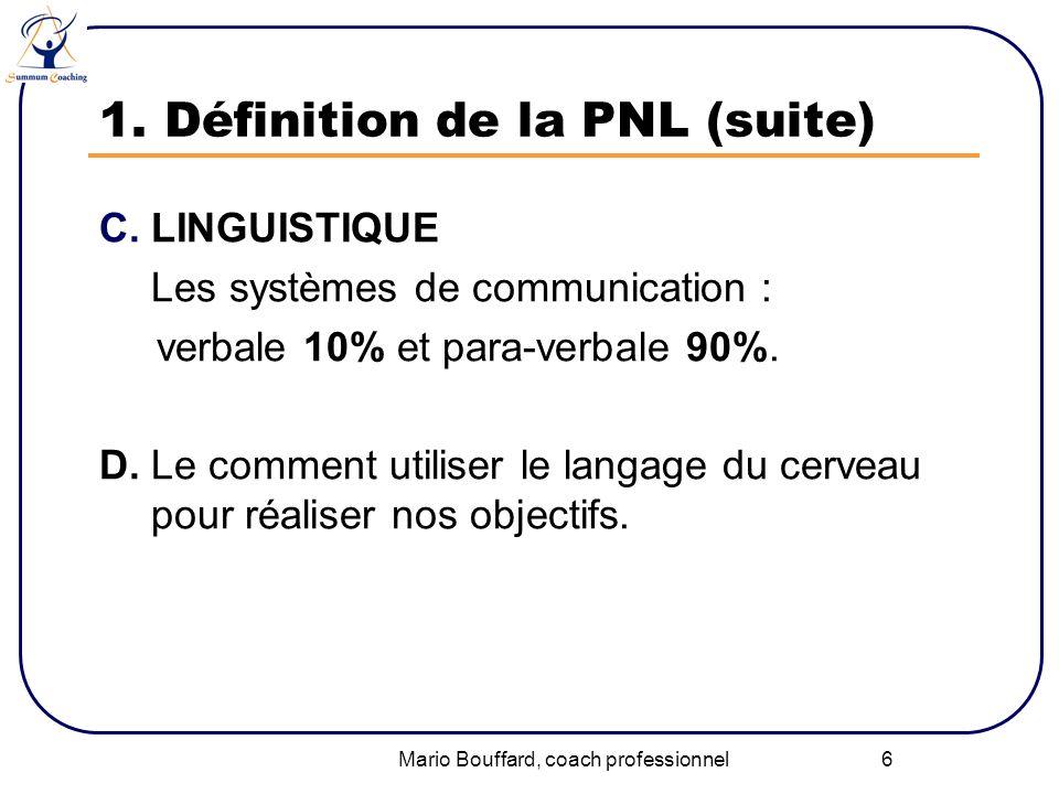 1. Définition de la PNL (suite)