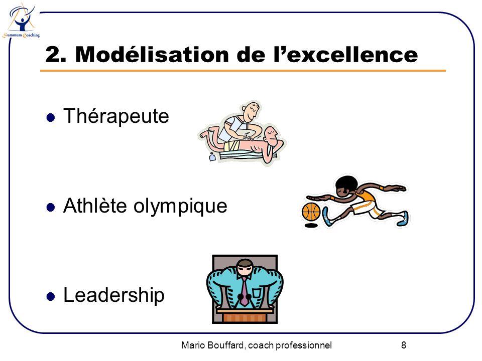 2. Modélisation de l'excellence