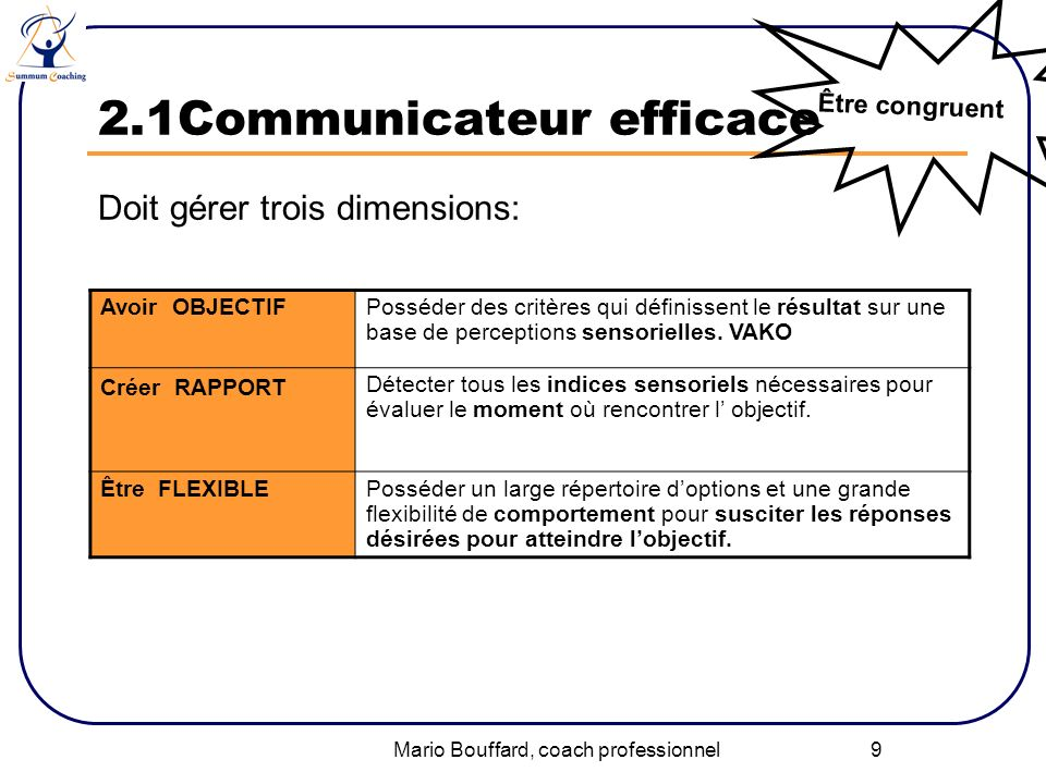 2.1Communicateur efficace