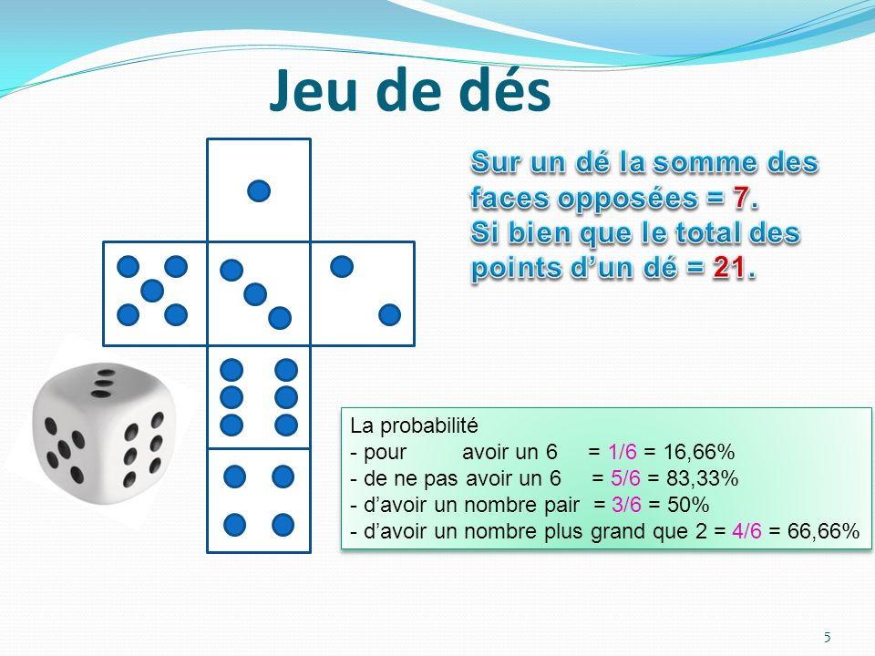 Jeu de dés Sur un dé la somme des faces opposées = 7.