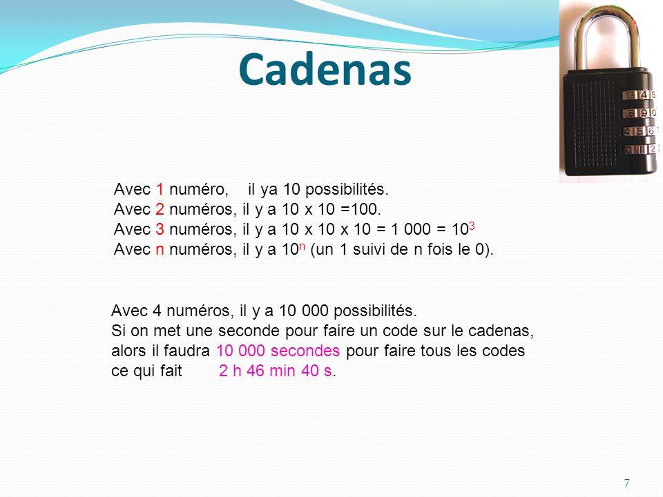Cadenas Avec 1 numéro, il ya 10 possibilités.