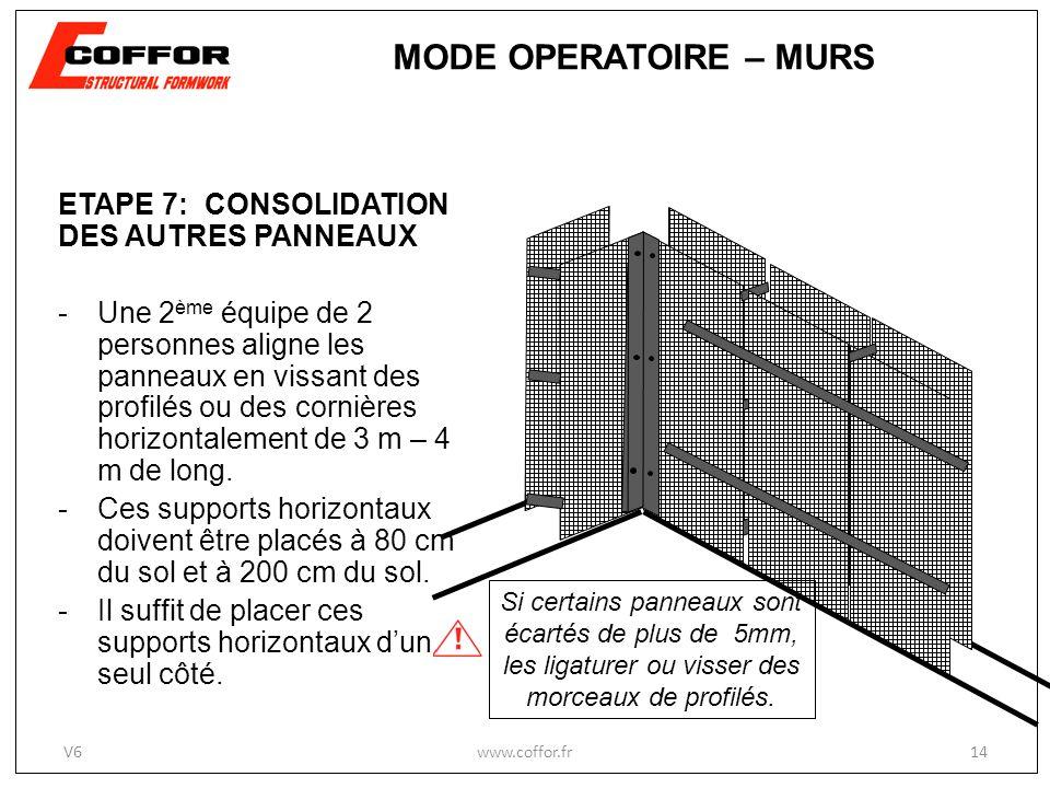 MODE OPERATOIRE – MURS ETAPE 7: CONSOLIDATION DES AUTRES PANNEAUX