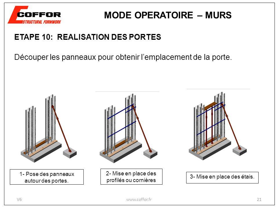 MODE OPERATOIRE – MURS ETAPE 10: REALISATION DES PORTES