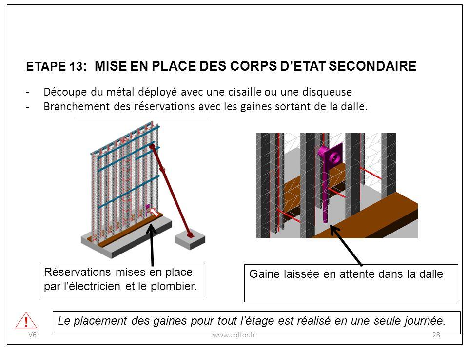 ! ETAPE 13: MISE EN PLACE DES CORPS D'ETAT SECONDAIRE