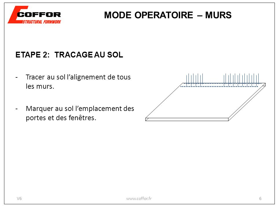 MODE OPERATOIRE – MURS ETAPE 2: TRACAGE AU SOL