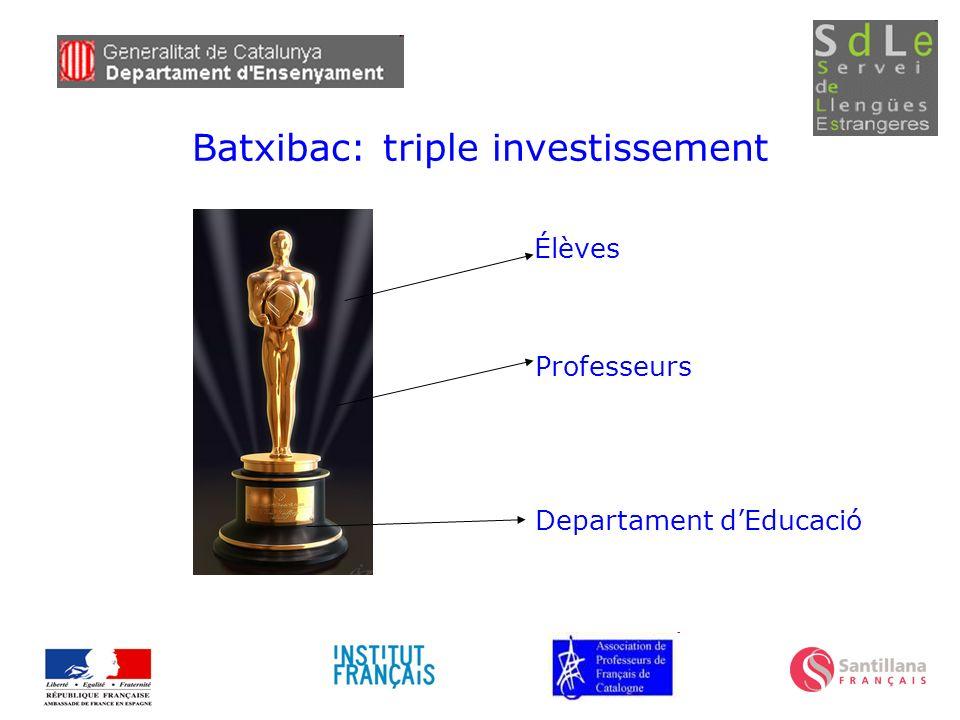 Batxibac: triple investissement