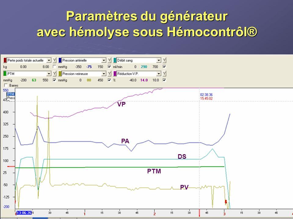 Paramètres du générateur avec hémolyse sous Hémocontrôl®