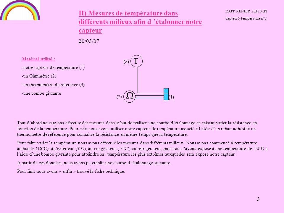 II) Mesures de température dans différents milieux afin d 'étalonner notre capteur