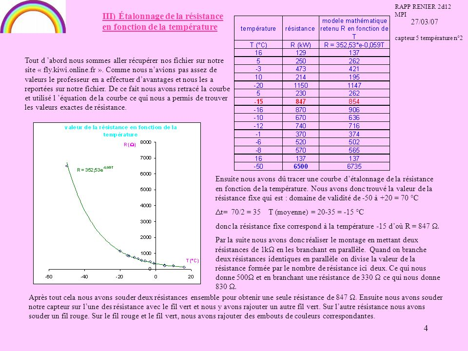 III) Étalonnage de la résistance en fonction de la température