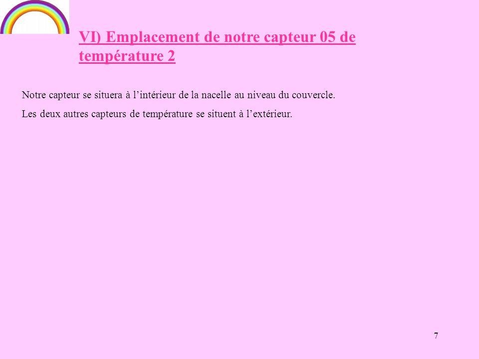 VI) Emplacement de notre capteur 05 de température 2