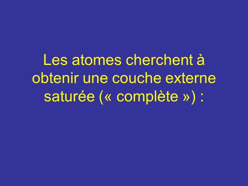 Les atomes cherchent à obtenir une couche externe saturée (« complète ») :