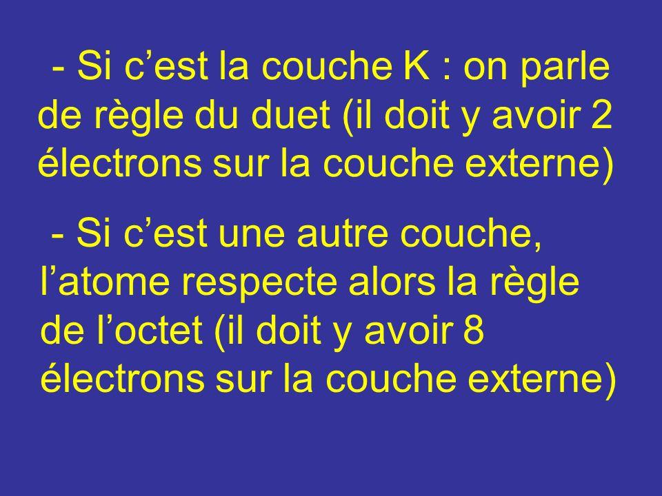 - Si c'est la couche K : on parle de règle du duet (il doit y avoir 2 électrons sur la couche externe)