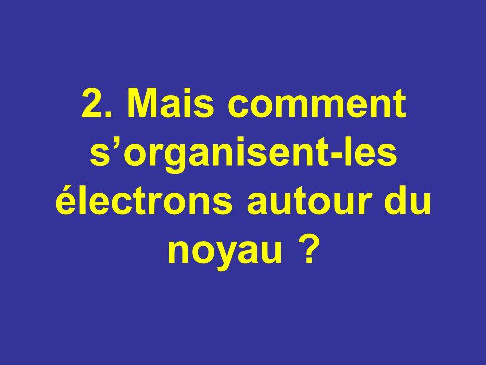 2. Mais comment s'organisent-les électrons autour du noyau
