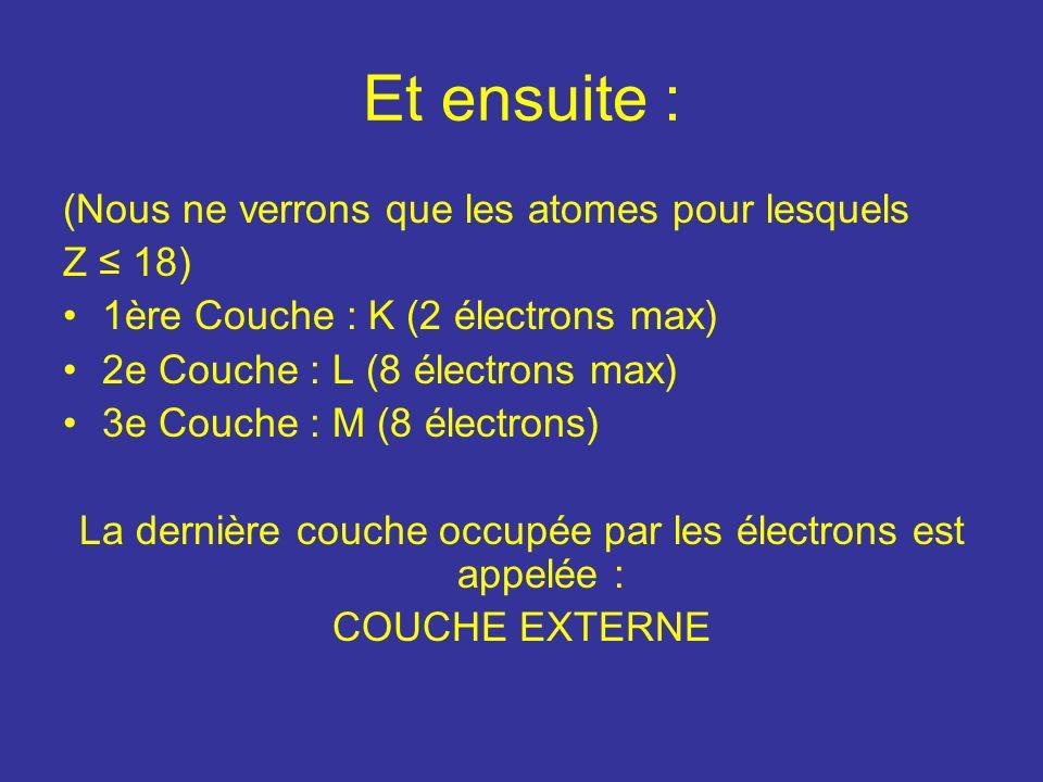 La dernière couche occupée par les électrons est appelée :