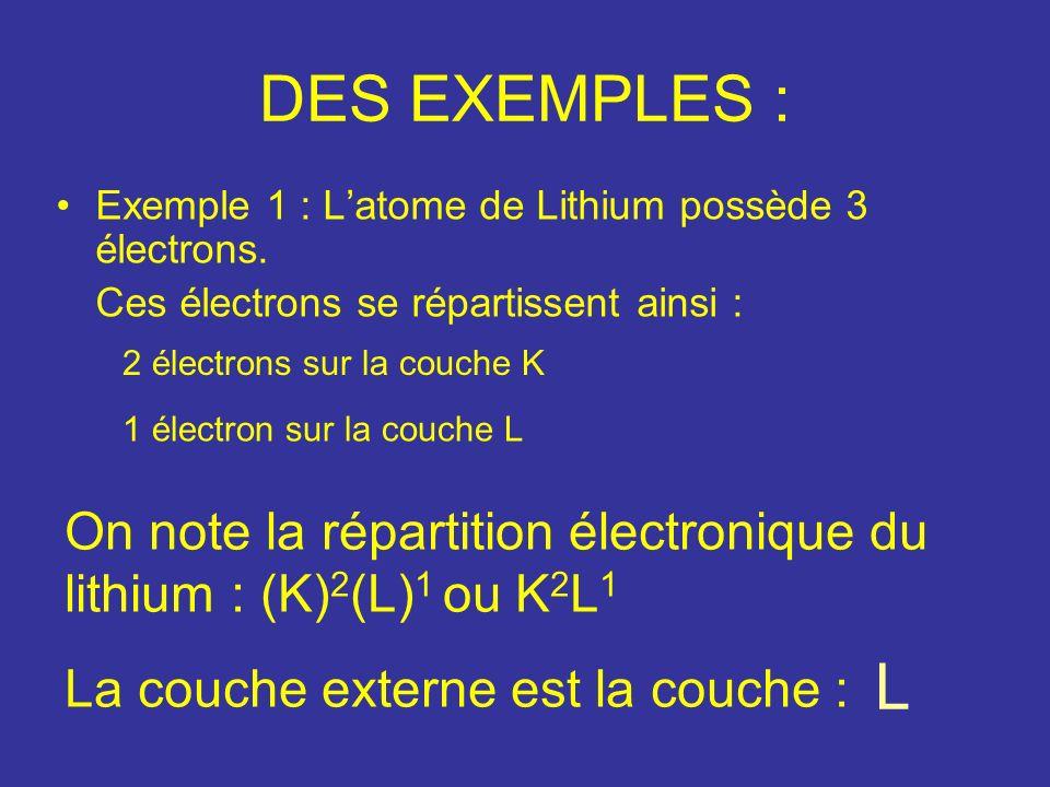 DES EXEMPLES : Exemple 1 : L'atome de Lithium possède 3 électrons. Ces électrons se répartissent ainsi :