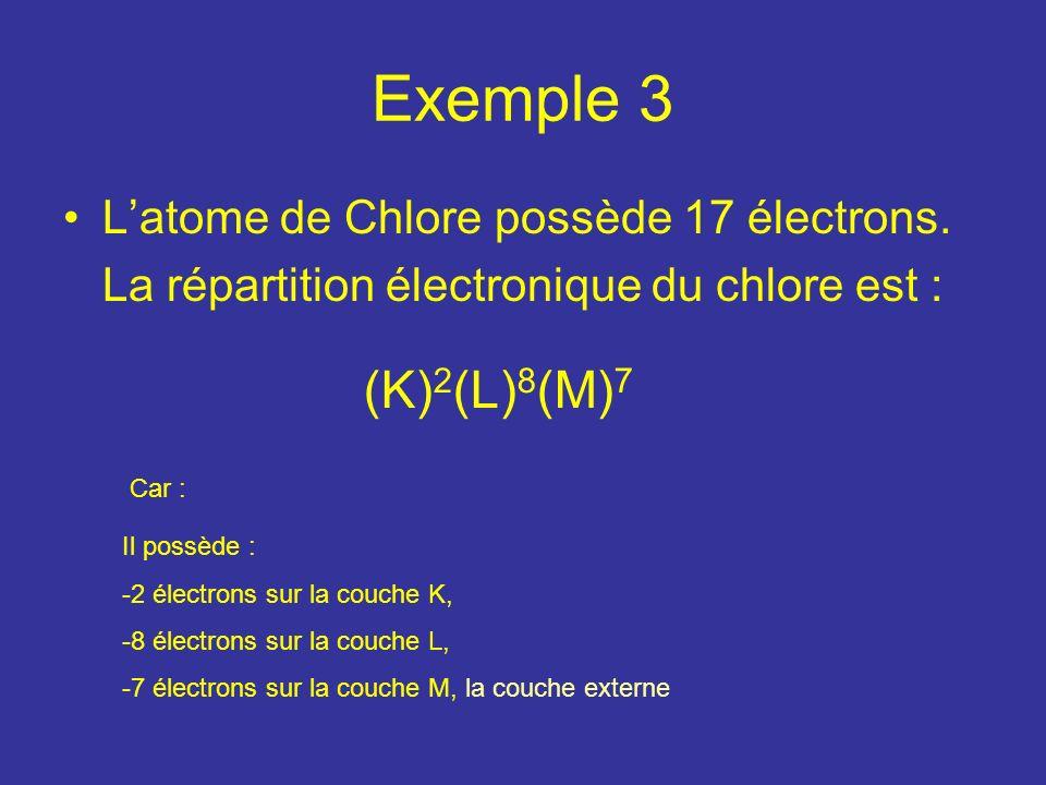 Exemple 3 (K)2(L)8(M)7 L'atome de Chlore possède 17 électrons.