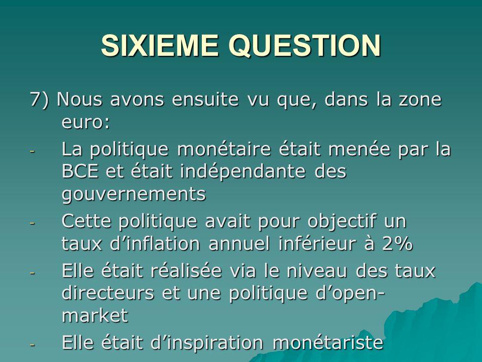 SIXIEME QUESTION 7) Nous avons ensuite vu que, dans la zone euro: