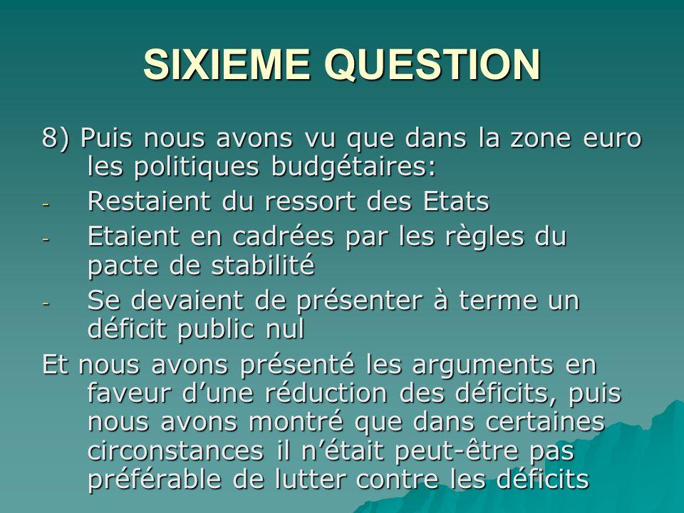 SIXIEME QUESTION 8) Puis nous avons vu que dans la zone euro les politiques budgétaires: Restaient du ressort des Etats.